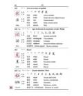 Diccionario de 3000 caracteres chinos